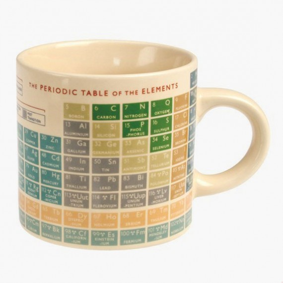 Tazza da tè o da caffè tavola periodica